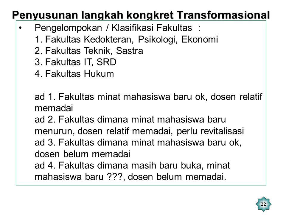 Penyusunan langkah kongkret Transformasional