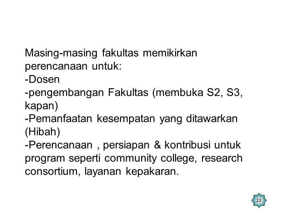 Masing-masing fakultas memikirkan perencanaan untuk: