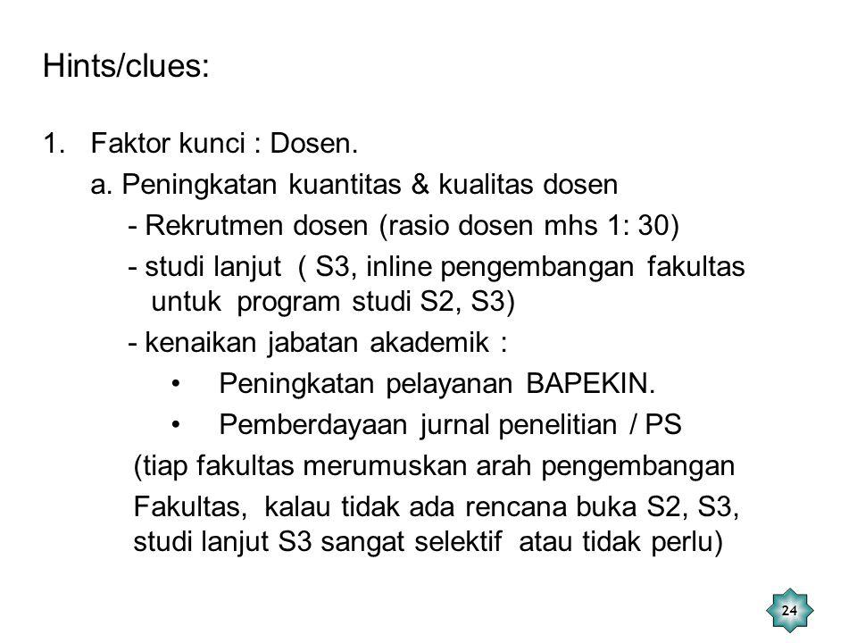 Hints/clues: Faktor kunci : Dosen.