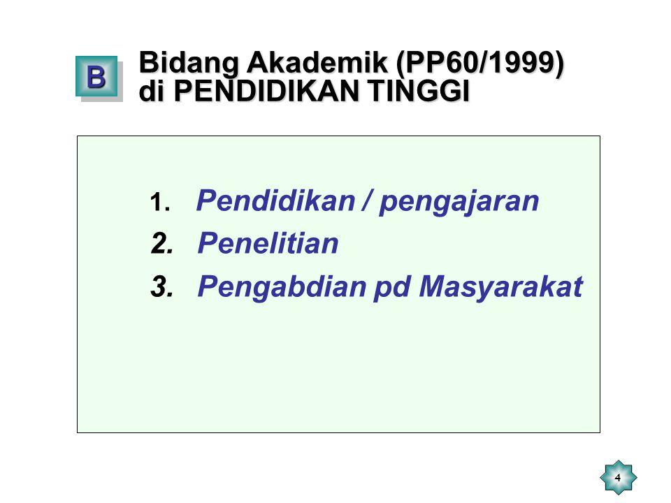 Bidang Akademik (PP60/1999) di PENDIDIKAN TINGGI