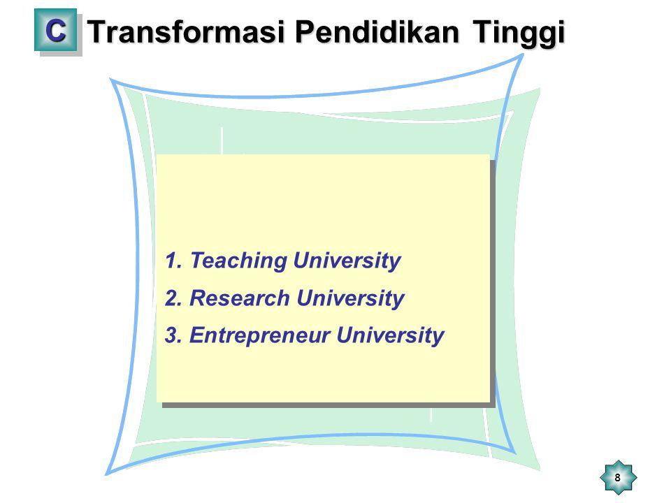 Transformasi Pendidikan Tinggi