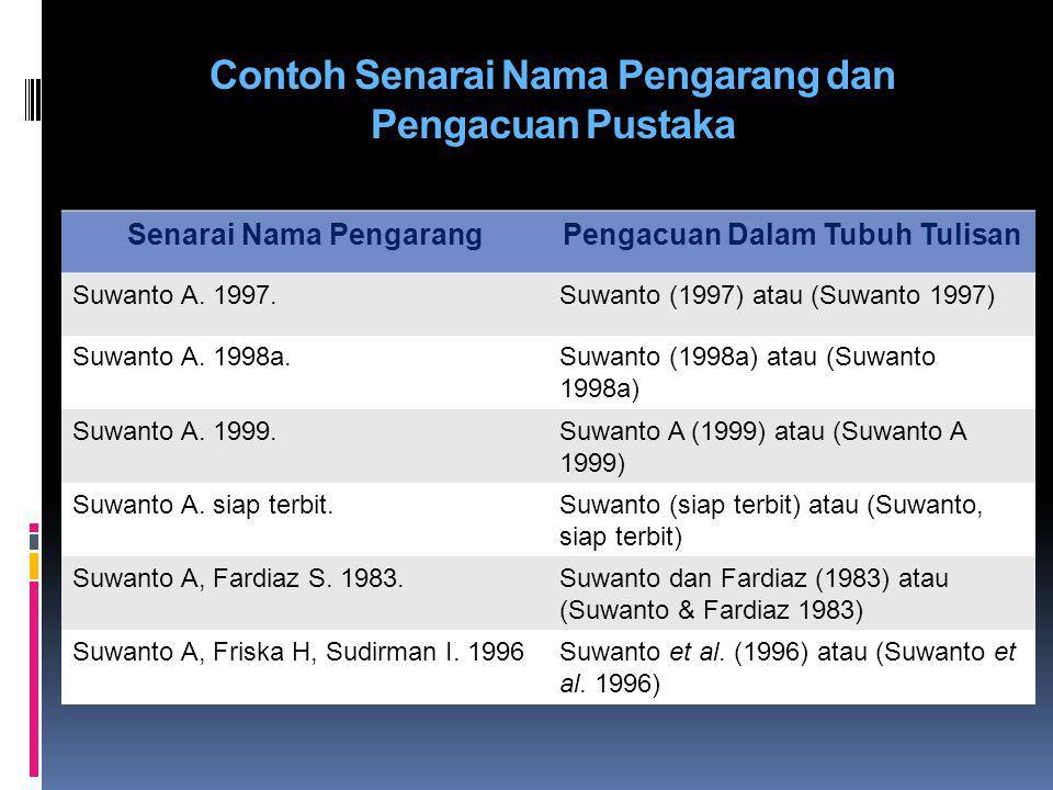 Contoh Senarai Nama Pengarang dan Pengacuan Pustaka
