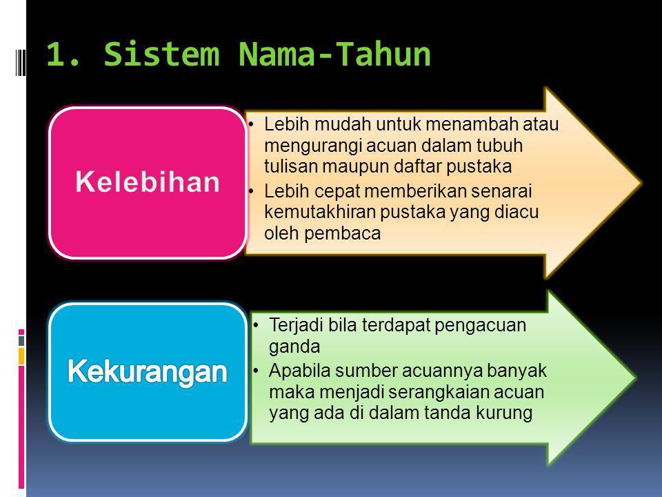 1. Sistem Nama-Tahun Kelebihan Kekurangan