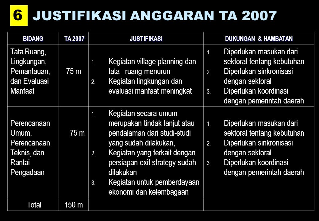 6 JUSTIFIKASI ANGGARAN TA 2007
