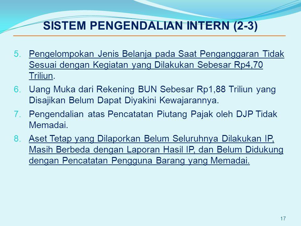 SISTEM PENGENDALIAN INTERN (2-3)