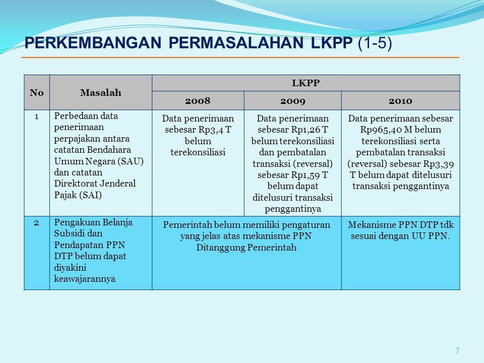 PERKEMBANGAN PERMASALAHAN LKPP (1-5)