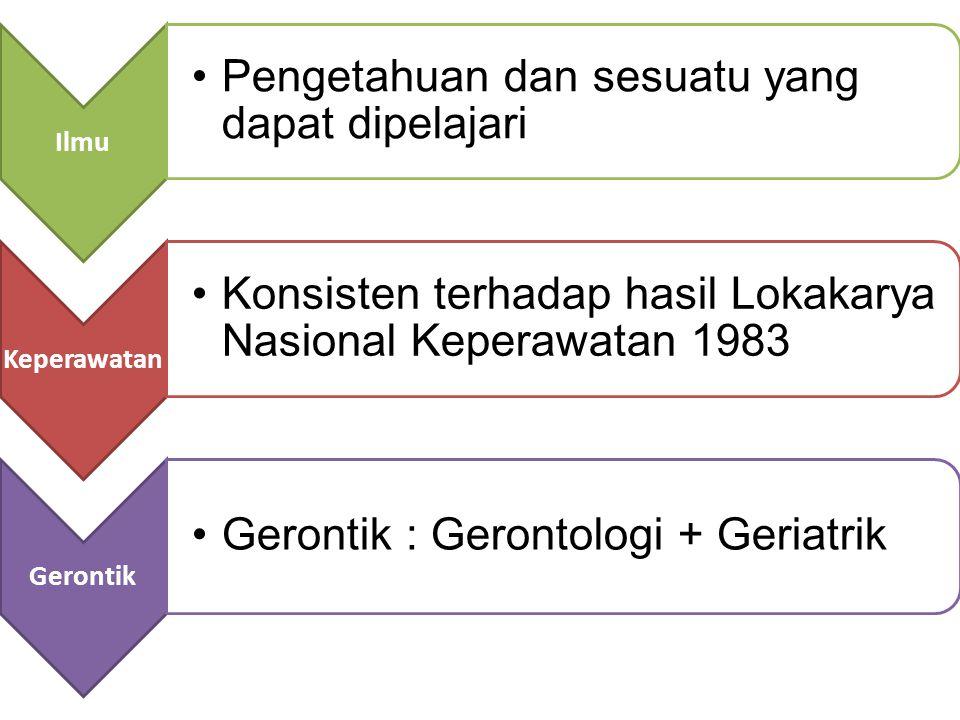 Ilmu Pengetahuan dan sesuatu yang dapat dipelajari. Keperawatan. Konsisten terhadap hasil Lokakarya Nasional Keperawatan 1983.