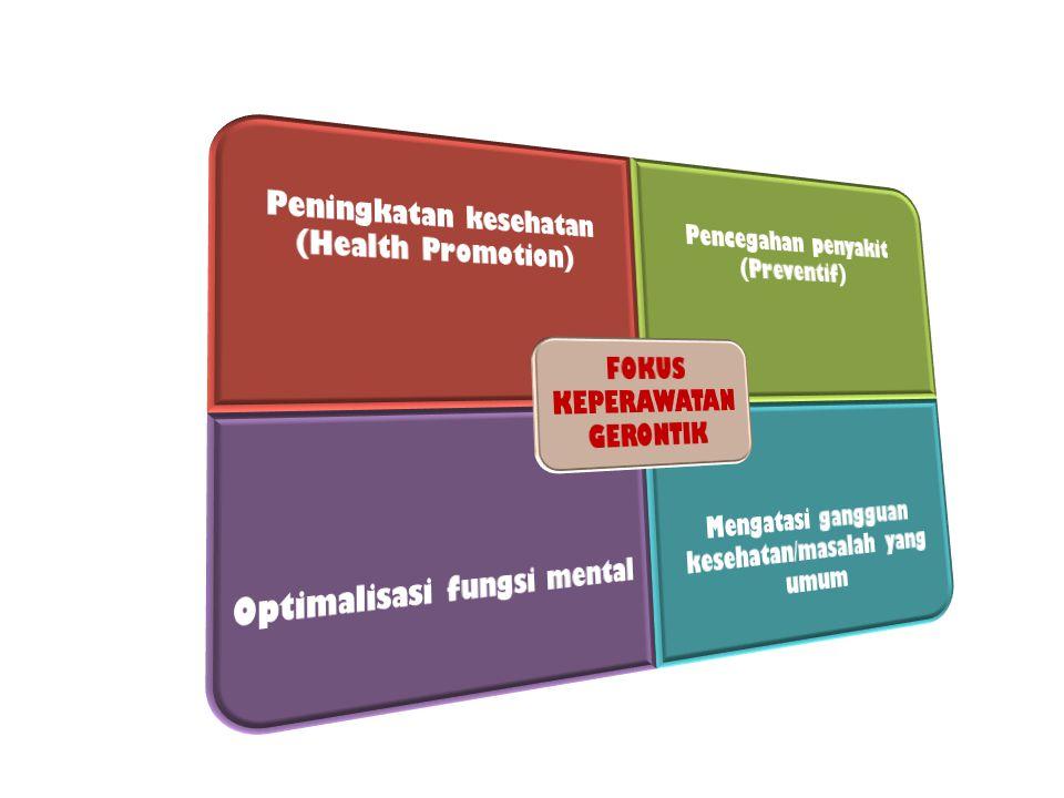 FOKUS KEPERAWATAN GERONTIK Peningkatan kesehatan (Health Promotion)