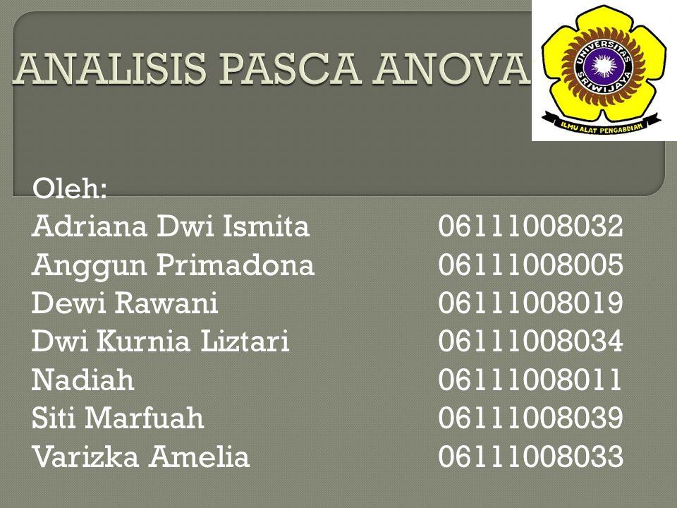ANALISIS PASCA ANOVA Adriana Dwi Ismita 06111008032