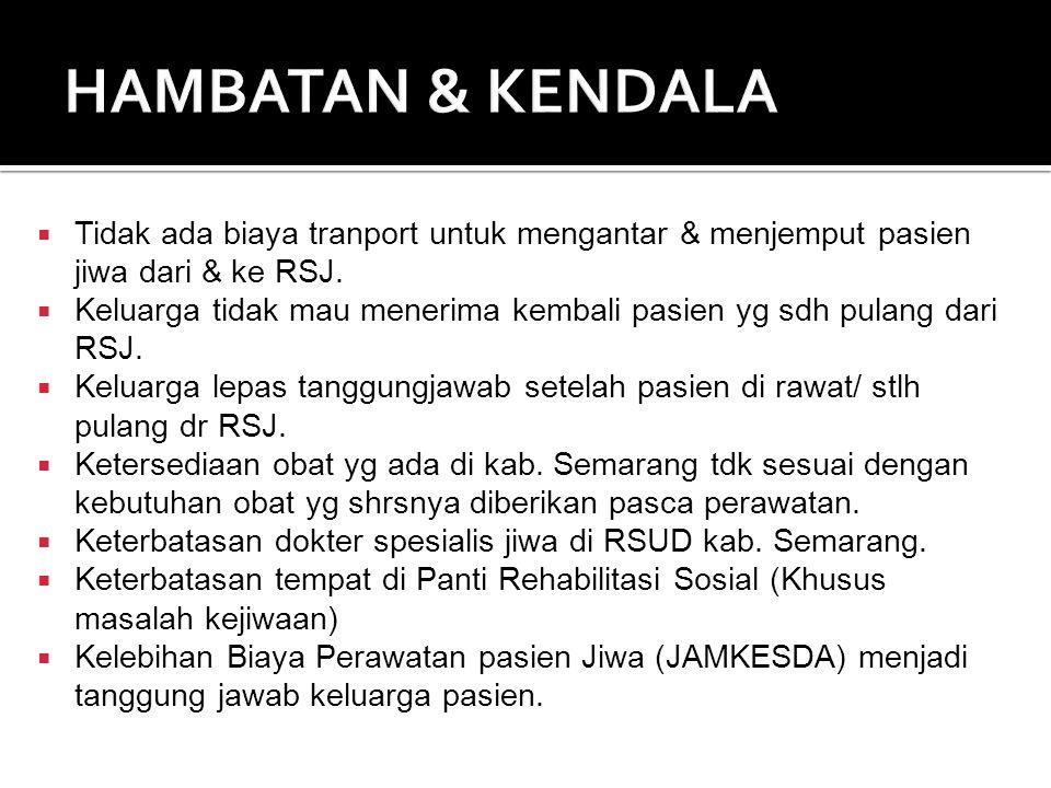 HAMBATAN & KENDALA Tidak ada biaya tranport untuk mengantar & menjemput pasien jiwa dari & ke RSJ.