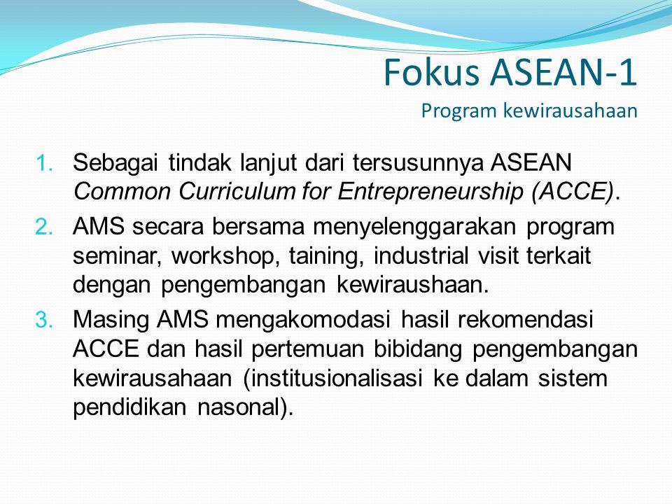 Fokus ASEAN-1 Program kewirausahaan