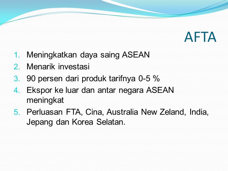 AFTA Meningkatkan daya saing ASEAN Menarik investasi