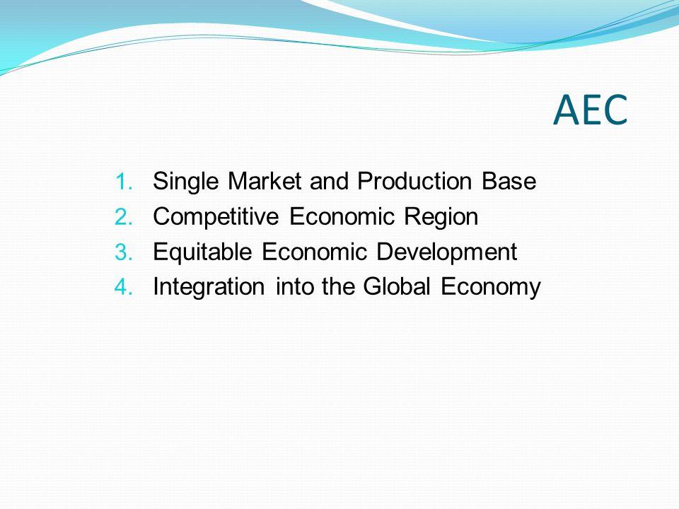 AEC Single Market and Production Base Competitive Economic Region