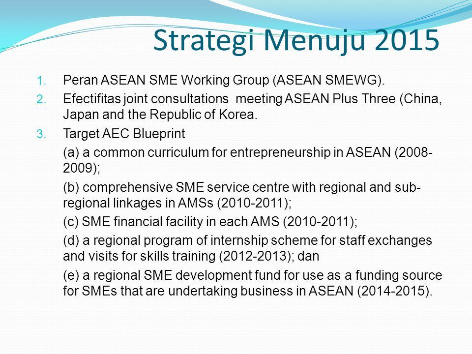Strategi Menuju 2015 Peran ASEAN SME Working Group (ASEAN SMEWG).