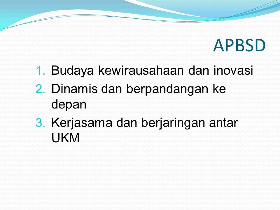 APBSD Budaya kewirausahaan dan inovasi