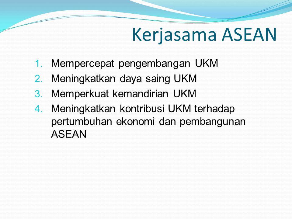 Kerjasama ASEAN Mempercepat pengembangan UKM