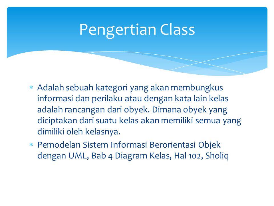 Pengertian Class