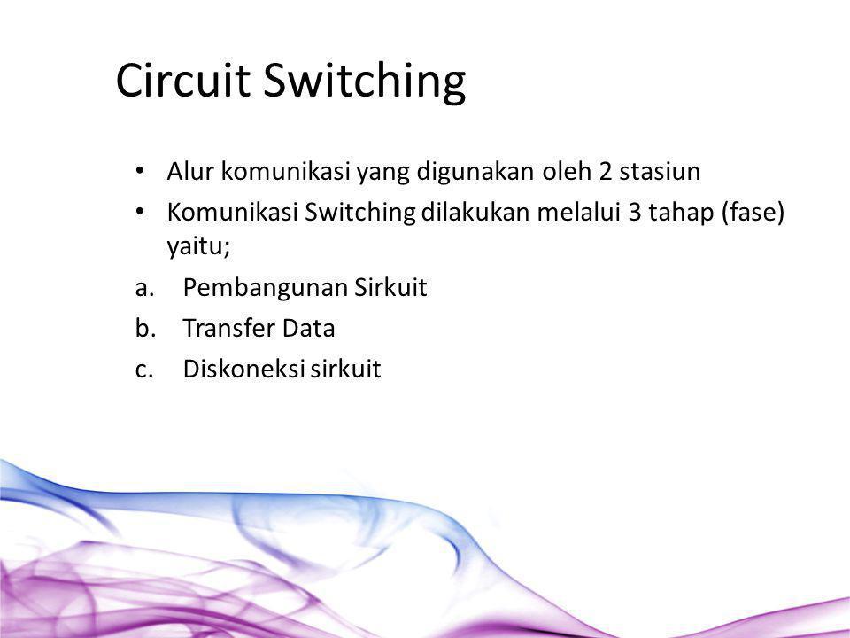 Circuit Switching Alur komunikasi yang digunakan oleh 2 stasiun