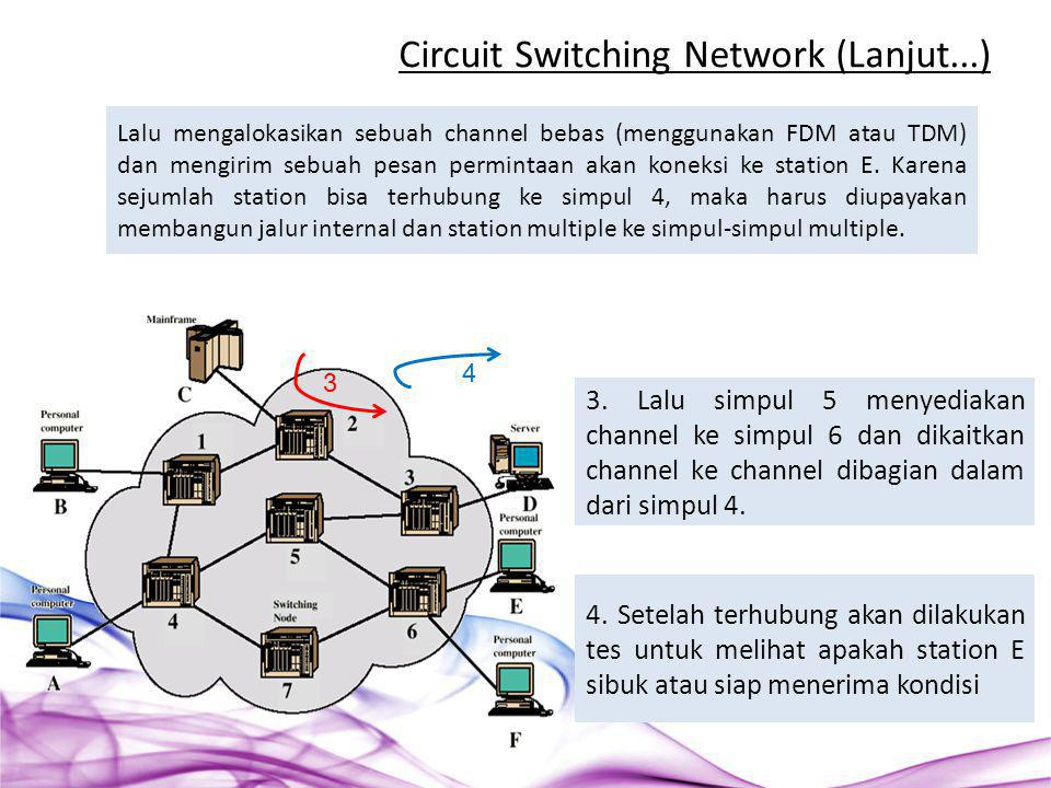 Circuit Switching Network (Lanjut...)