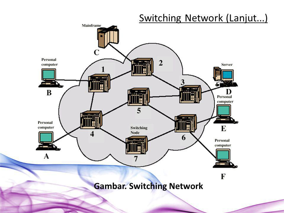Switching Network (Lanjut...)