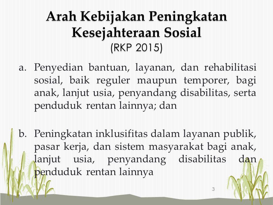 Arah Kebijakan Peningkatan Kesejahteraan Sosial (RKP 2015)