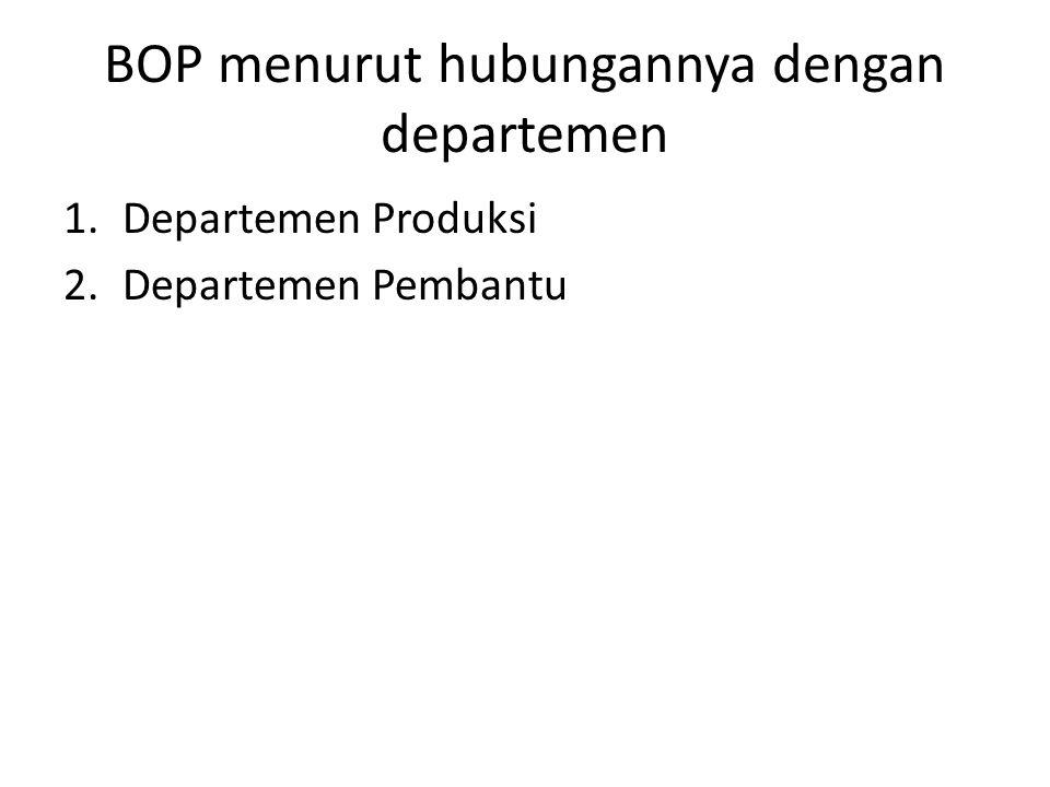 BOP menurut hubungannya dengan departemen