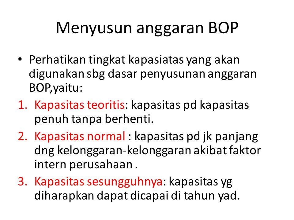 Menyusun anggaran BOP Perhatikan tingkat kapasiatas yang akan digunakan sbg dasar penyusunan anggaran BOP,yaitu: