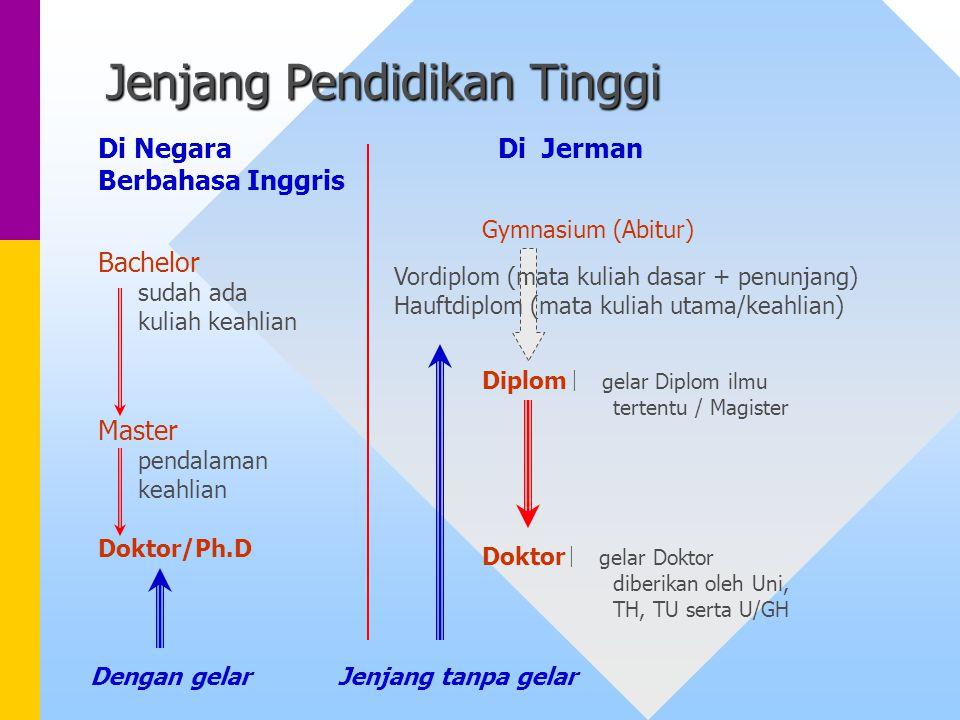 Jenjang Pendidikan Tinggi