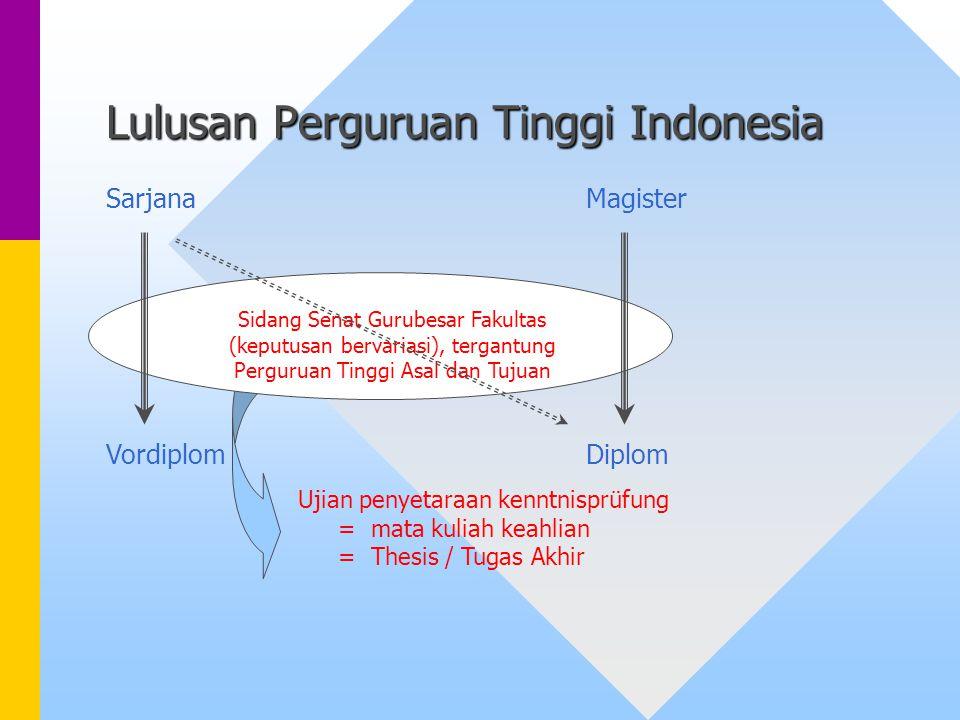Lulusan Perguruan Tinggi Indonesia
