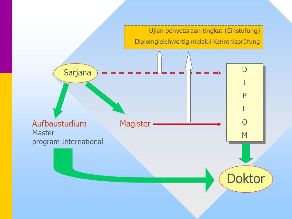 Doktor Sarjana Aufbaustudium Magister D I P L O M Master