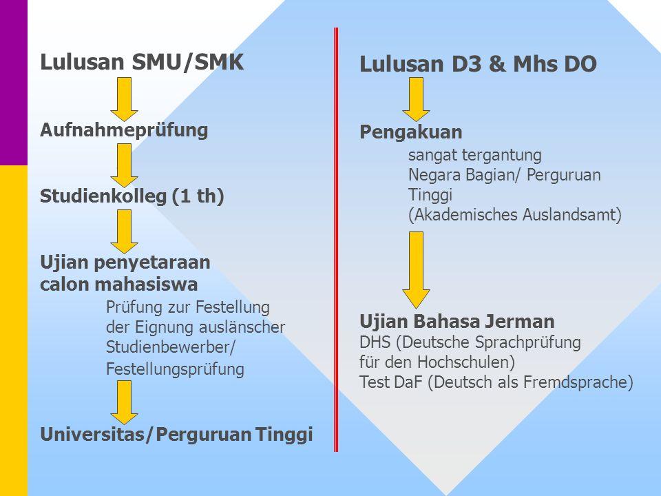 Lulusan SMU/SMK Lulusan D3 & Mhs DO Aufnahmeprüfung Pengakuan