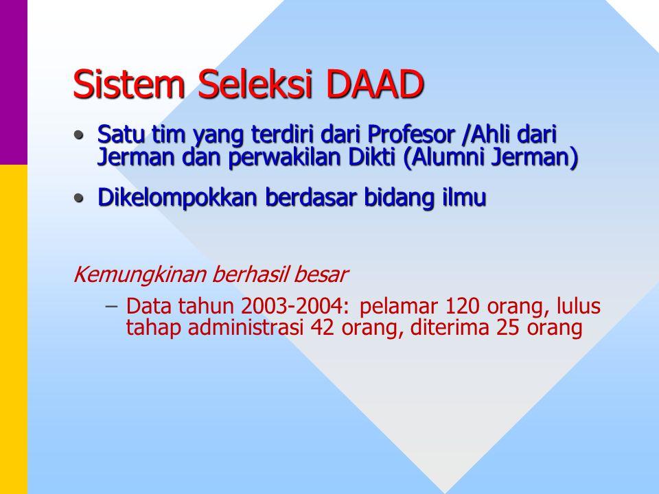 Sistem Seleksi DAAD Satu tim yang terdiri dari Profesor /Ahli dari Jerman dan perwakilan Dikti (Alumni Jerman)