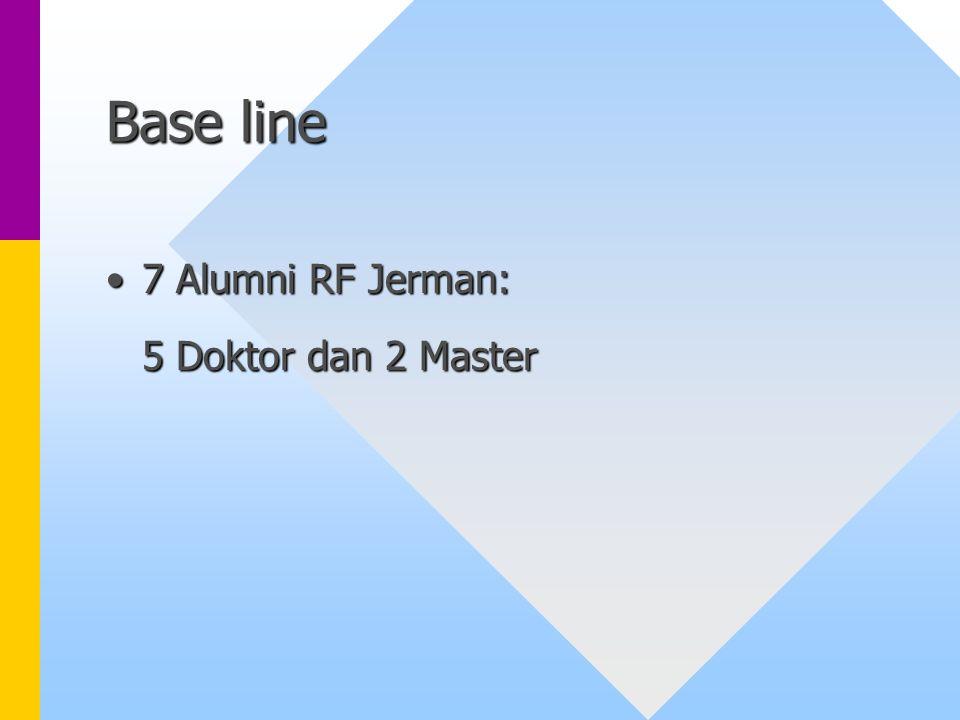 Base line 7 Alumni RF Jerman: 5 Doktor dan 2 Master