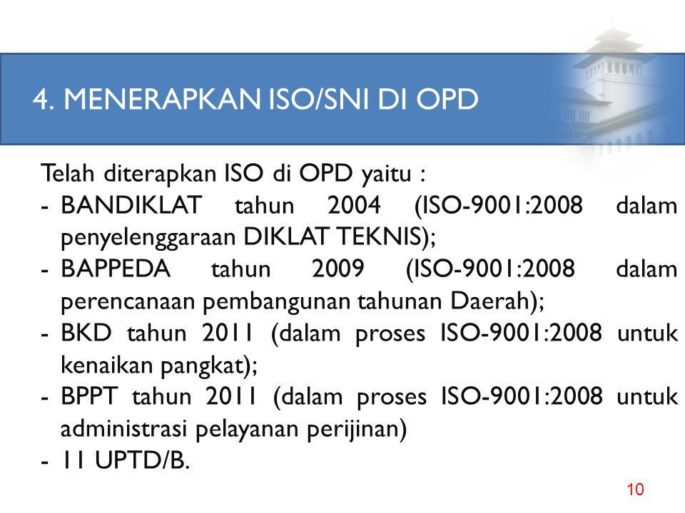 MENERAPKAN ISO/SNI DI OPD