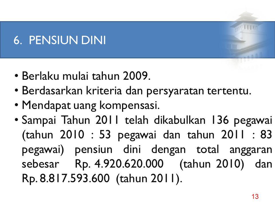 PENSIUN DINI Berlaku mulai tahun 2009. Berdasarkan kriteria dan persyaratan tertentu. Mendapat uang kompensasi.
