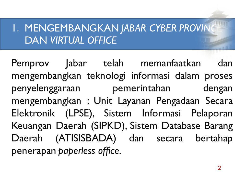 MENGEMBANGKAN JABAR CYBER PROVINCE DAN VIRTUAL OFFICE