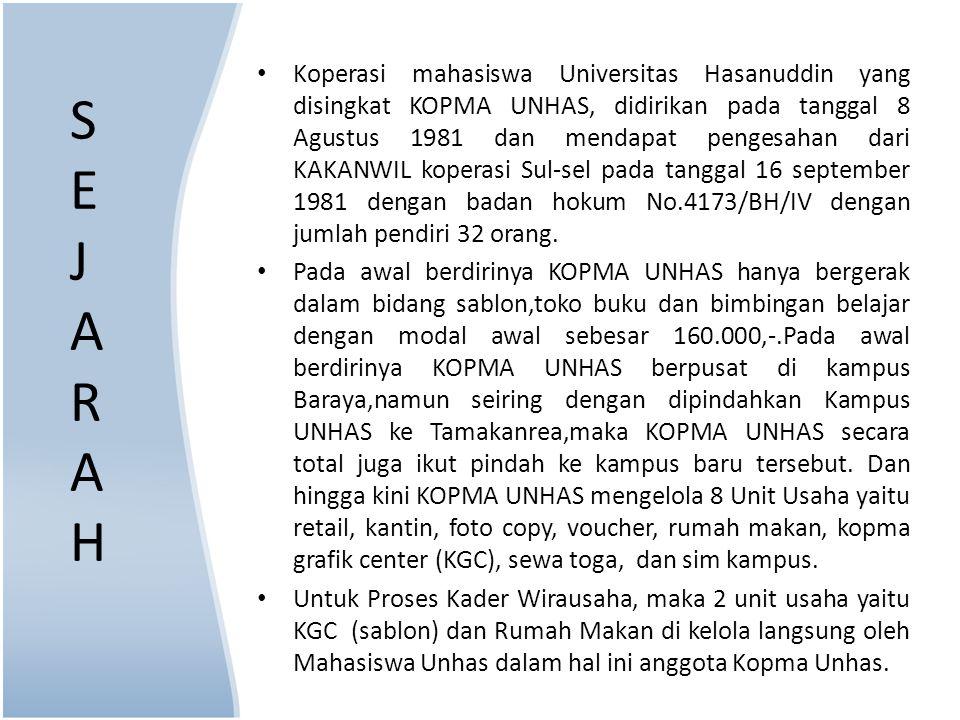 Koperasi mahasiswa Universitas Hasanuddin yang disingkat KOPMA UNHAS, didirikan pada tanggal 8 Agustus 1981 dan mendapat pengesahan dari KAKANWIL koperasi Sul-sel pada tanggal 16 september 1981 dengan badan hokum No.4173/BH/IV dengan jumlah pendiri 32 orang.