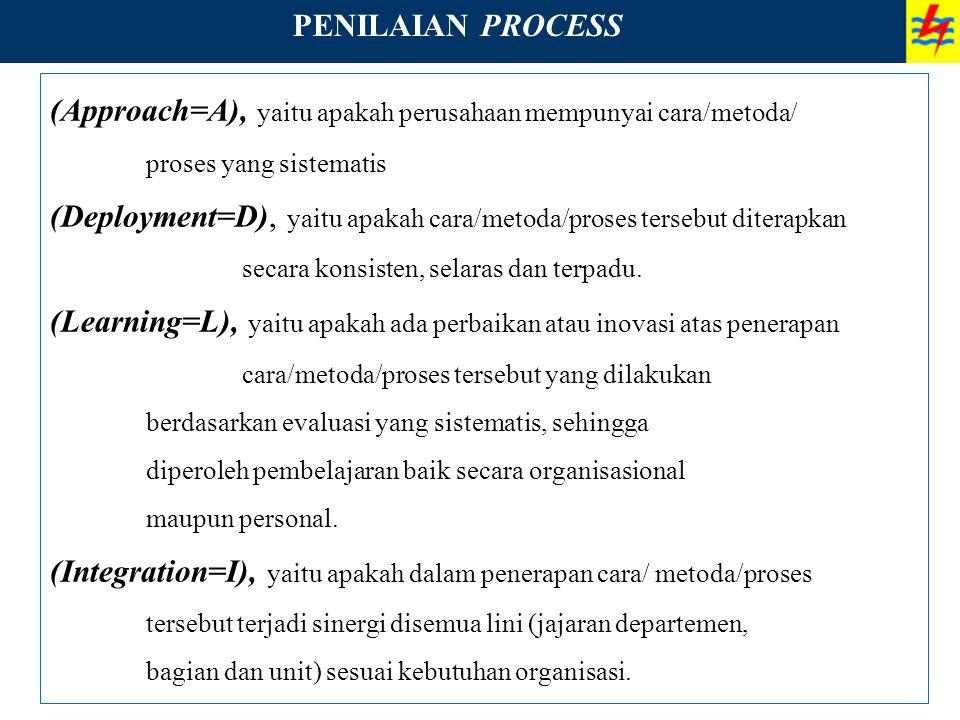 PENILAIAN PROCESS (Approach=A), yaitu apakah perusahaan mempunyai cara/metoda/ proses yang sistematis.