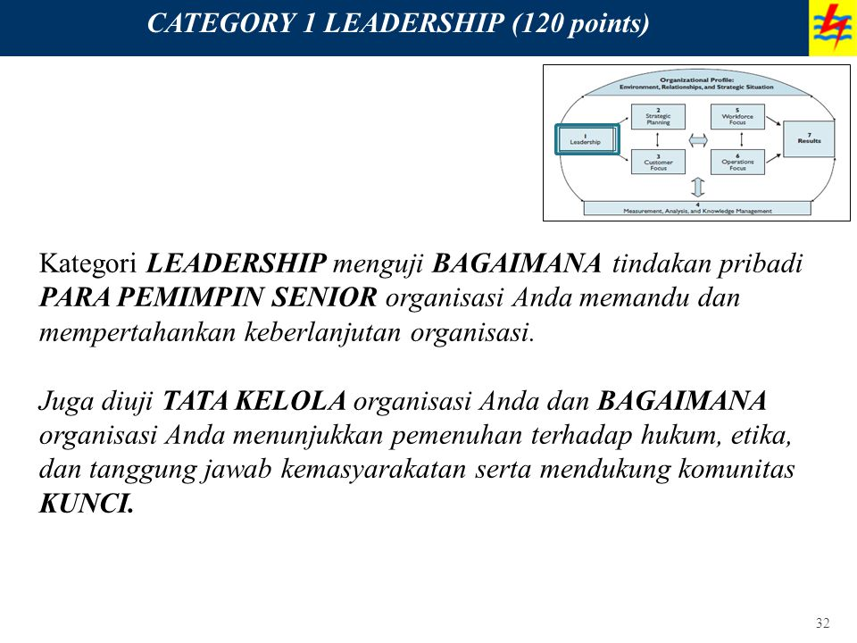 CATEGORY 1 LEADERSHIP (120 points)