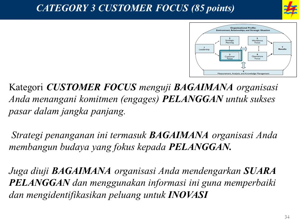 CATEGORY 3 CUSTOMER FOCUS (85 points)