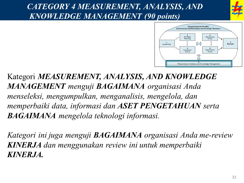 CATEGORY 4 MEASUREMENT, ANALYSIS, AND KNOWLEDGE MANAGEMENT (90 points)
