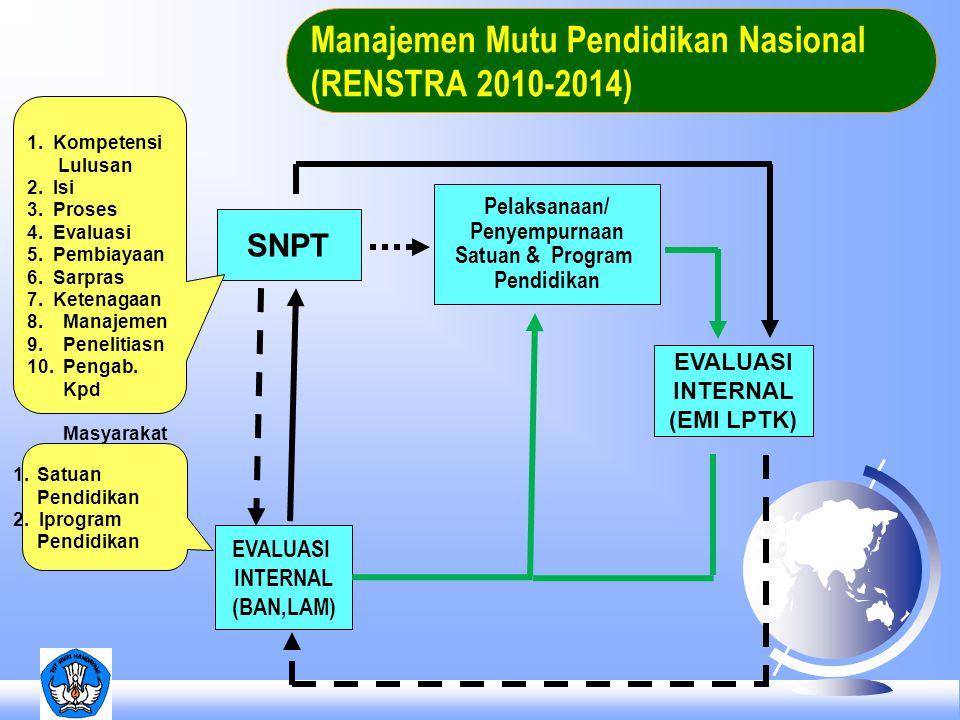 Manajemen Mutu Pendidikan Nasional (RENSTRA 2010-2014)