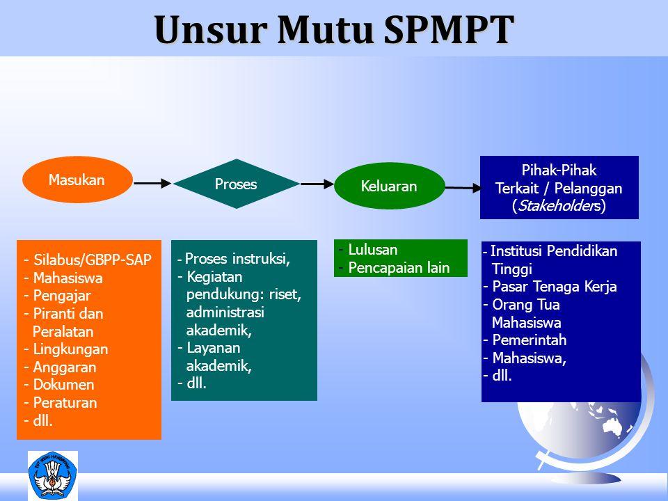 Unsur Mutu SPMPT Pihak-Pihak Masukan Proses Keluaran