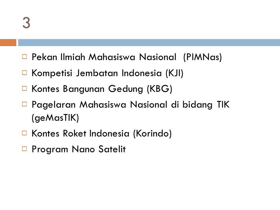 3 Pekan Ilmiah Mahasiswa Nasional (PIMNas)