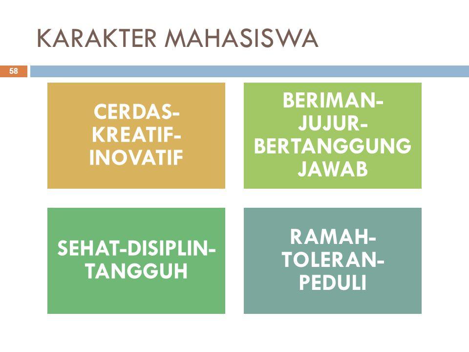 KARAKTER MAHASISWA CERDAS-KREATIF-INOVATIF
