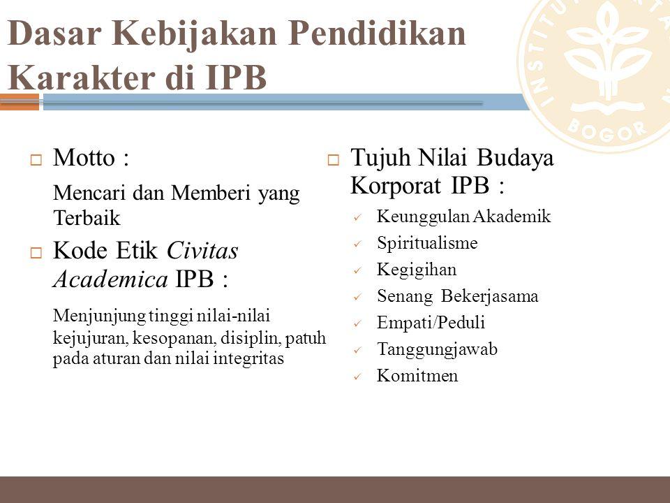 Dasar Kebijakan Pendidikan Karakter di IPB