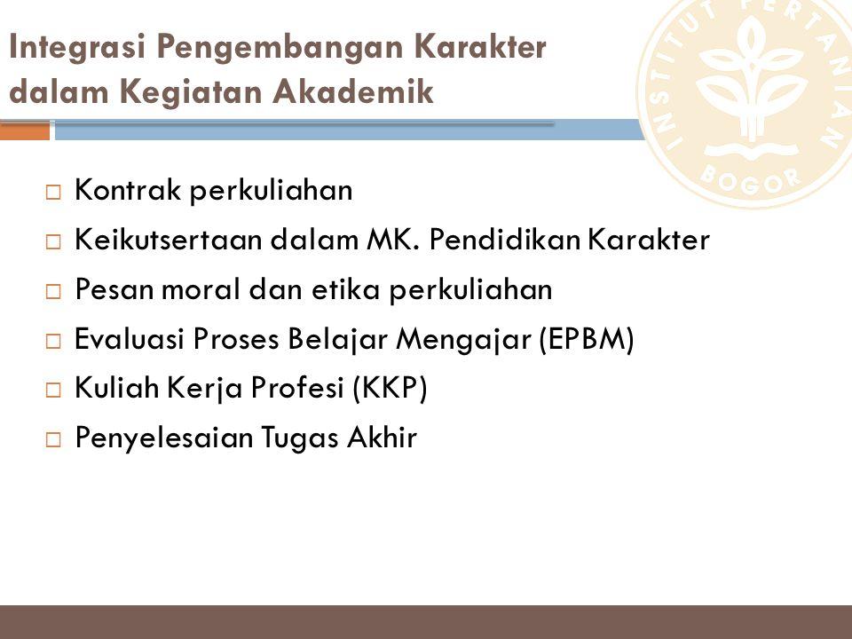 Integrasi Pengembangan Karakter dalam Kegiatan Akademik