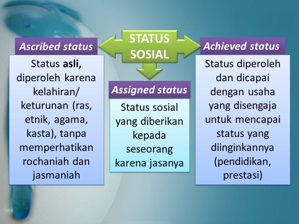 Status sosial yang diberikan kepada seseorang karena jasanya