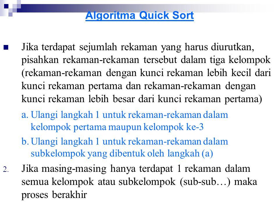 Algoritma Quick Sort