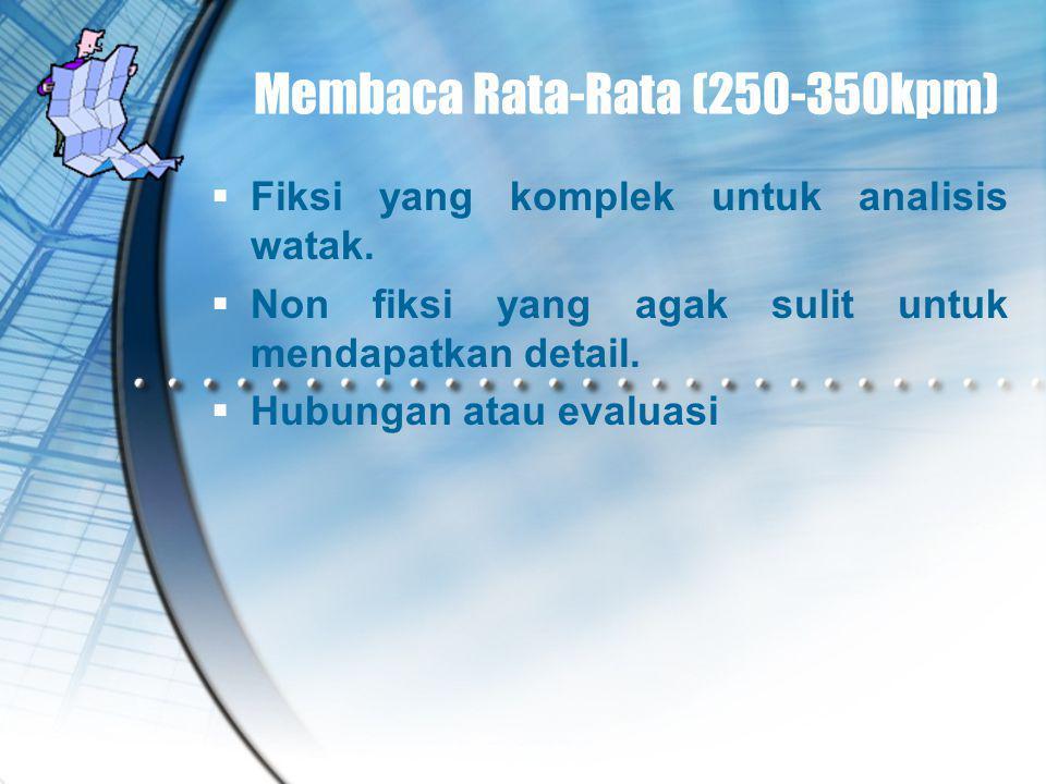 Membaca Rata-Rata (250-350kpm)